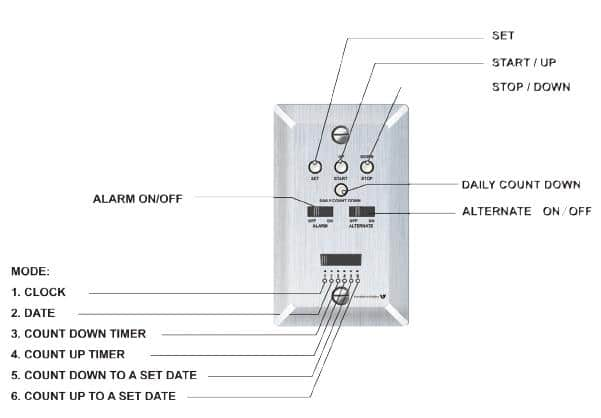 Digital LED Countdown Timer Switch Controller