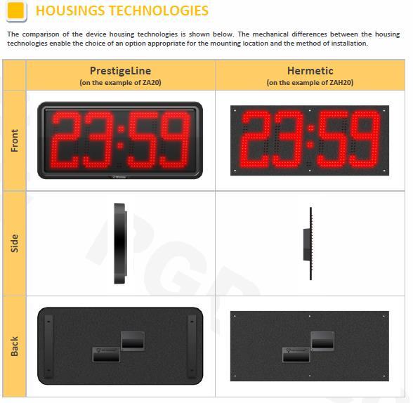 Clock Elevations