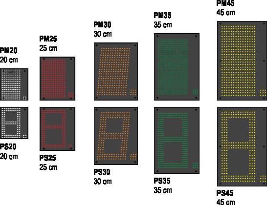 Standard Digit Sizes