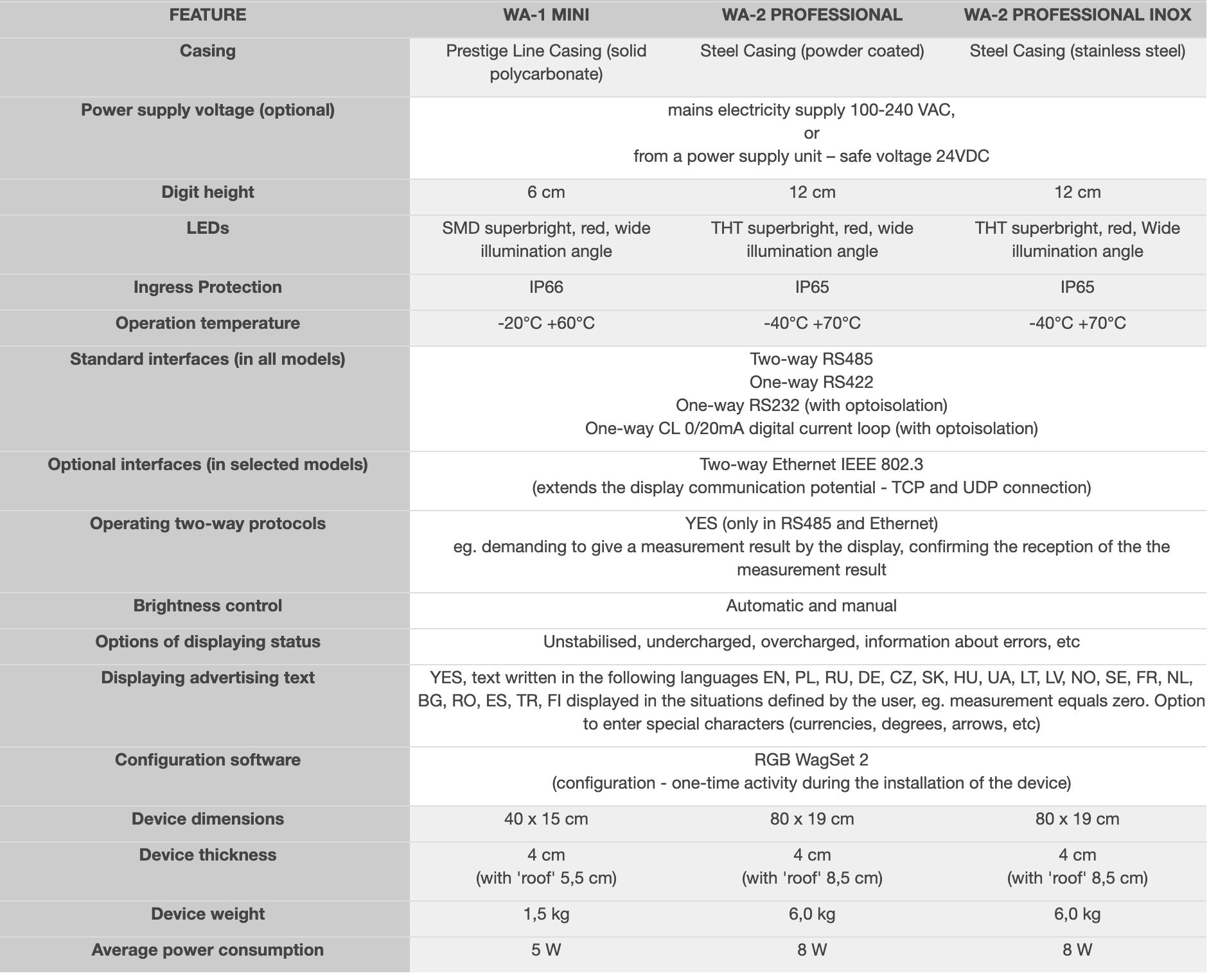 Feature Comparisons